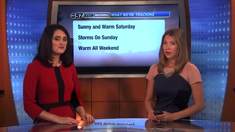 Feeling like summer this weekend, strong t-storms possible