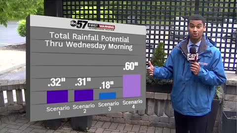 A wet few months for Michiana