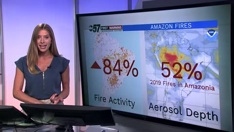 Amazon fires can worsen global warming
