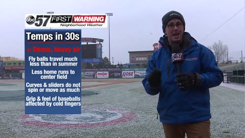 How the weather will affect the South Bend Cubs