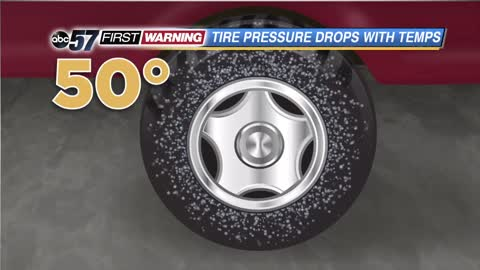 Cold Temps Affect Your Tires