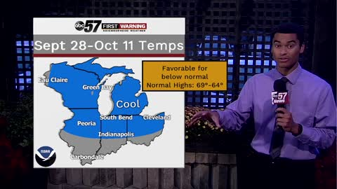 Summer to fall temps in the next few weeks
