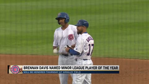 Cubs Outfielder named Chicago Cubs Minor League Player of the...