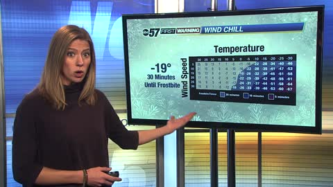 Forecasting frigid windchill temperatures