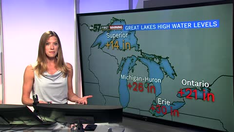 Great Lakes are overly-full, causing flooding and beach erosion