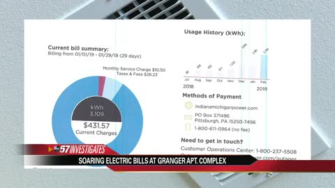Tenants at new Granger apartment complex fed up with soaring electric bills