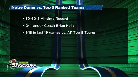 Kelly's Keys to Victory: Notre Dame vs. Georgia