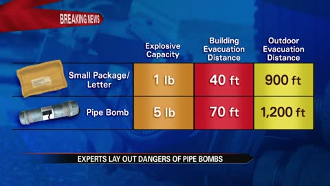 Local explosives expert talks pipe bombs