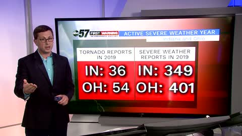 Historic tornado month in Indiana, Ohio, U.S.; another active severe pattern setting up