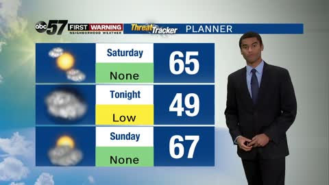 A nice weather weekend ahead
