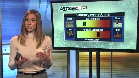Preparing for the weekend winter storm