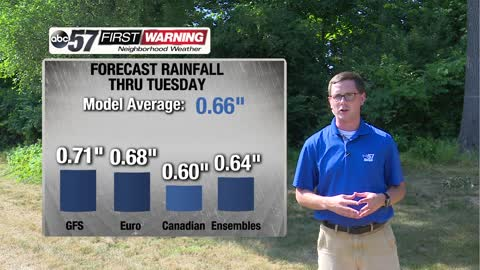 Michiana staying abnormally dry; no relief for days