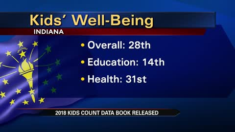 Report sheds light on child well-being in Indiana, Michigan
