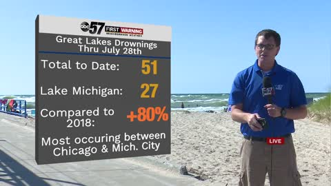 Lake Michigan drownings are way up in 2019