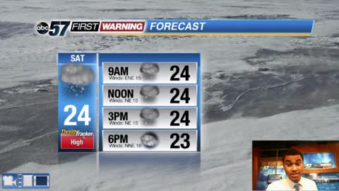 Snow & wind to impact Michiana today