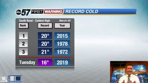 More record cold Tuesday and lake effect snow