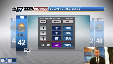Temperatures slow to warm through Friday