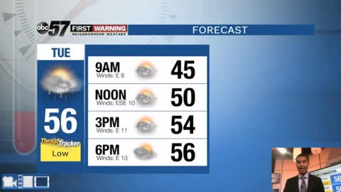 More showers and cool temps again today
