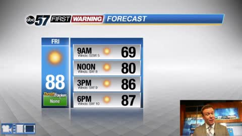 Hot and humid holiday weekend
