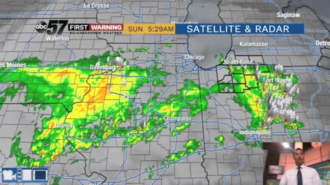 Scattered Sunday showers and storms
