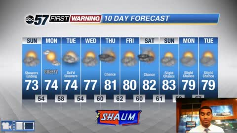 Showers ending; more sunshine this afternoon
