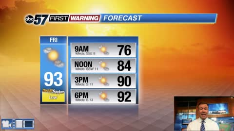 Sweltering heat Friday and Saturday