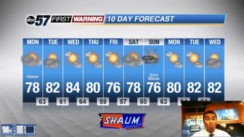 Isolated shower today with more sunshine to come
