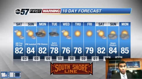 Another mostly dry summer weekend