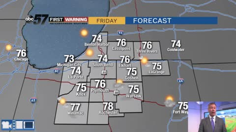 Mild and sunny weekend