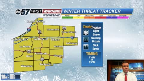 Wintry mix possible Wednesday
