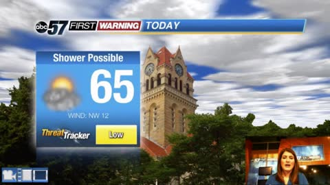 Cool Fall weather with slight rain chances