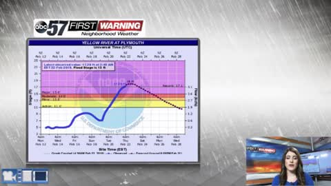 Flood waters crest with more rain tomorrow