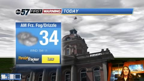 Freezing fog/drizzle possible