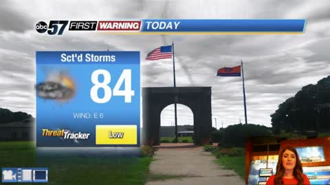 Humidity rises and storm activity increases