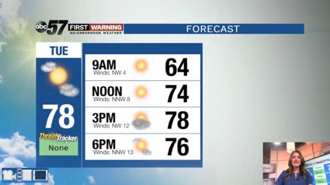 Stretch of sunshine with a gradual warm up