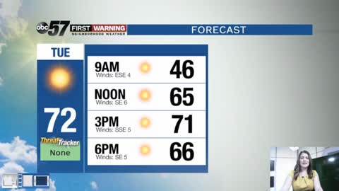 Sunny and mild stretch, strong cold front Friday