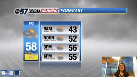 Warm and bright Saturday before rain moves in Sunday