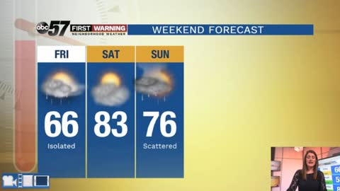 Warm & muggy weekend - more storm chances Sunday
