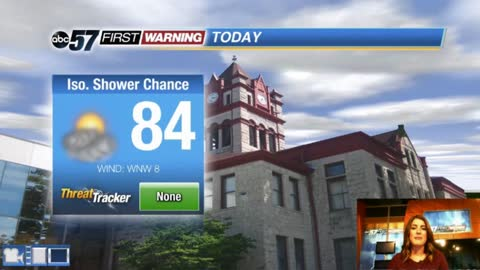 Warmth continues with rain chances