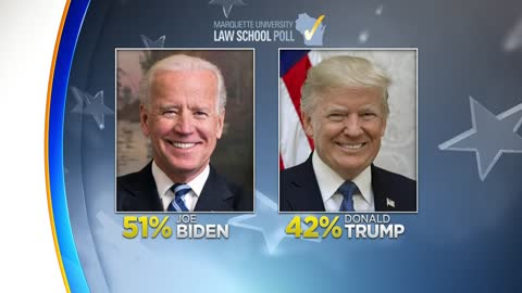 Biden leads Trump by 9 points in Wisconsin: MU Law Poll