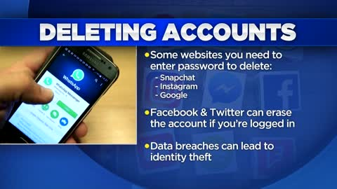 Deleting unused accounts can protect your data
