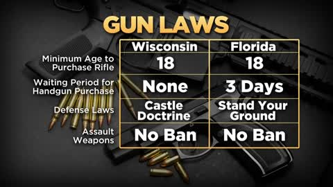 How do Wisconsin gun laws compare to Florida?