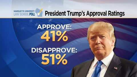 Marquette Law School Poll shows President Trump's approval rating has not changed