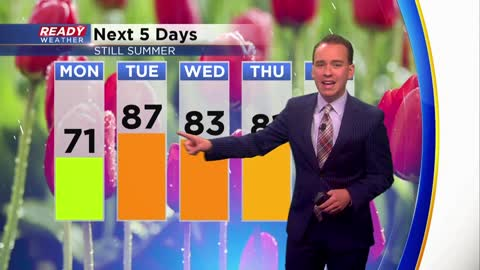 Summer warmth returns with plenty of storm chances