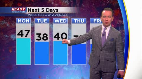 Another cold blast coming this week after light snow