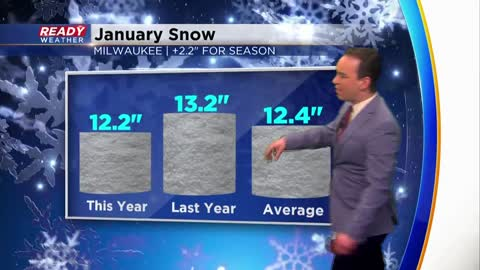 After four days of snowfall Milwaukee near average for January...
