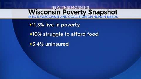 Study: 11 percent of Wisconsinites live in poverty