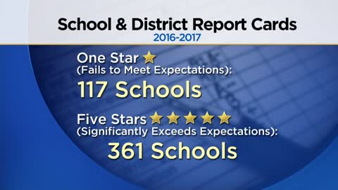 School and district report cards released, 82% meeting state expectations