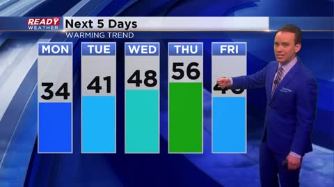 Warmest temps since October arrive with a large, slow moving storm