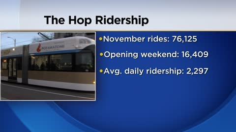 More than 75,000 riders used The Hop during its first month of...